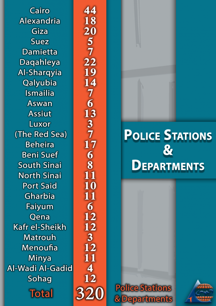 قسم ومركز شرطة ENcopy